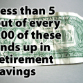 less than 5 out of every 100 dollars ends up in retirement savings